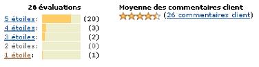 Les mots sont des fenêtres sur Amazon